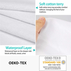 Anti Mite Technology Waterproof Mattress Cover Protector