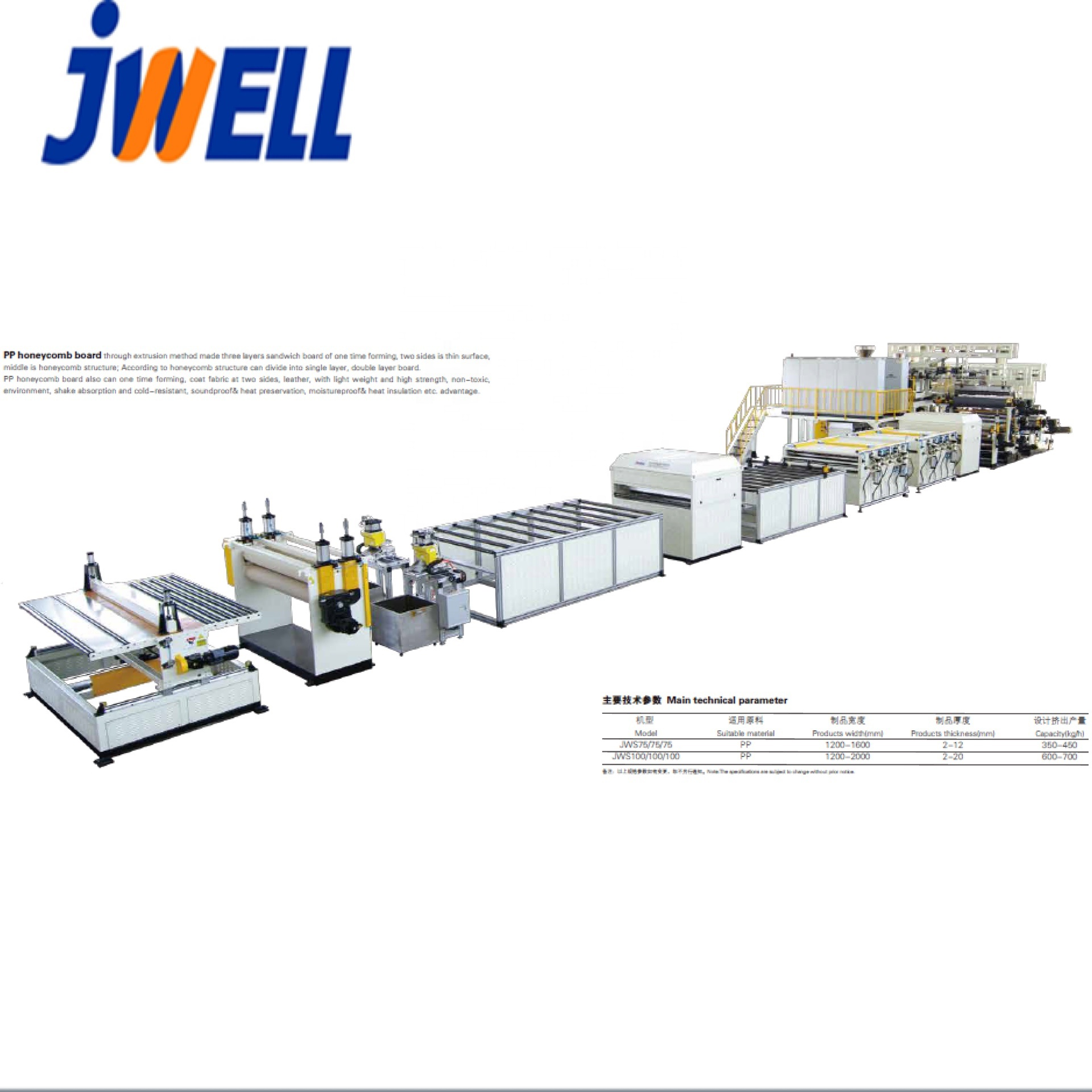 Automatic Turnover Production Line/PP Honeycomb/Bubble panel sheet plate board Making Machine