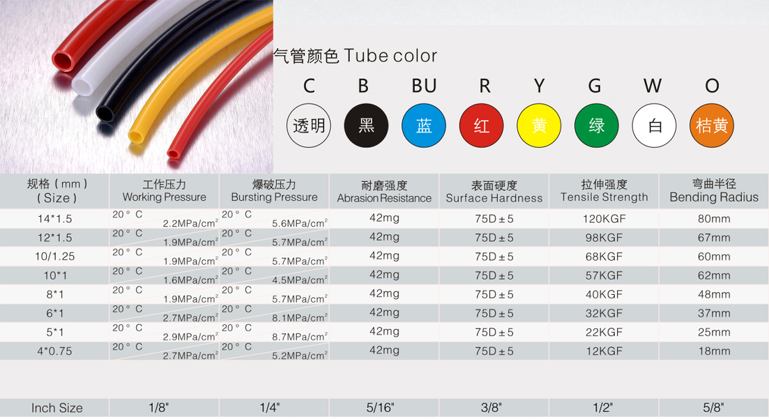 Double layer braid hose nylon pa6/pa11/pa12 test high pressure hose