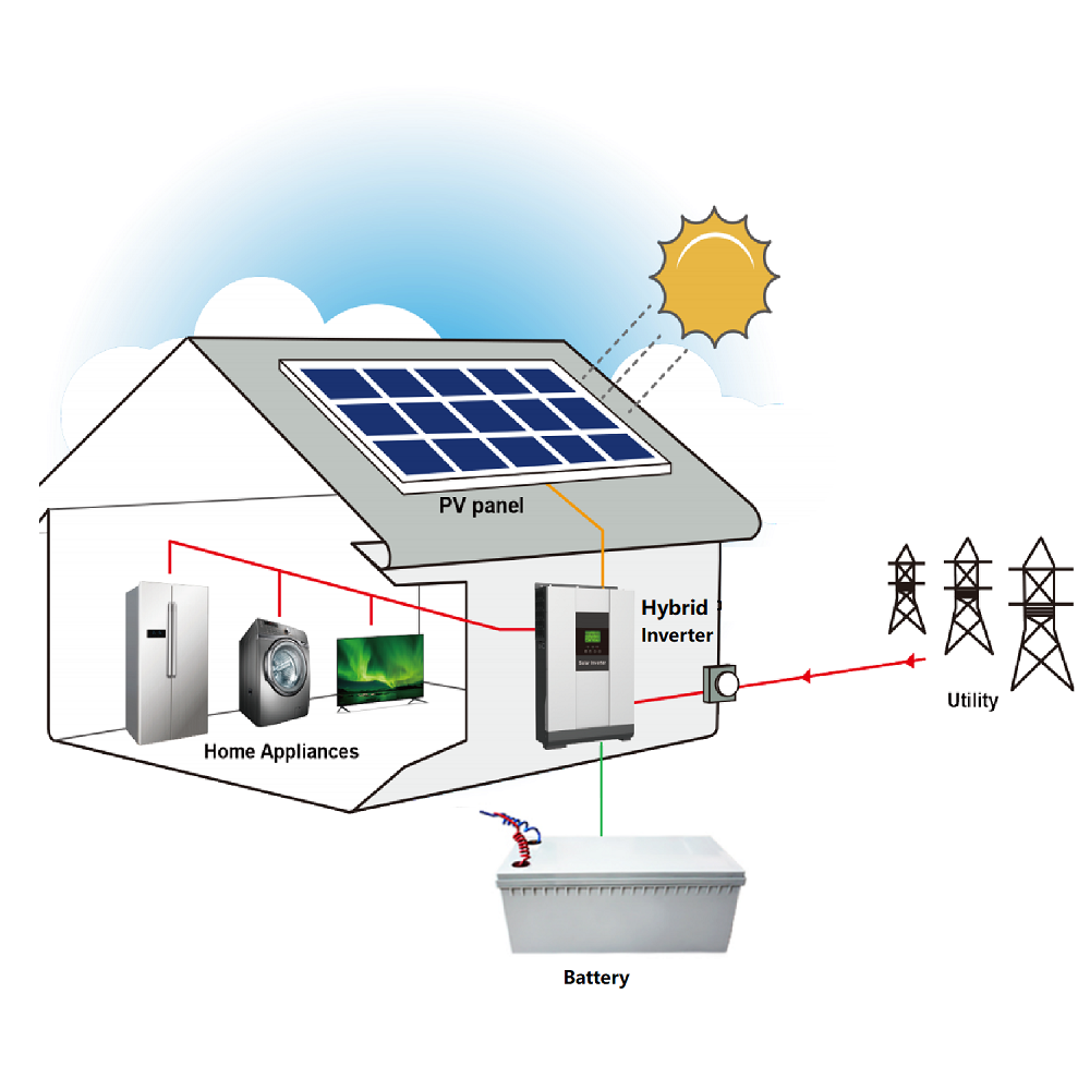 solar energy system.png