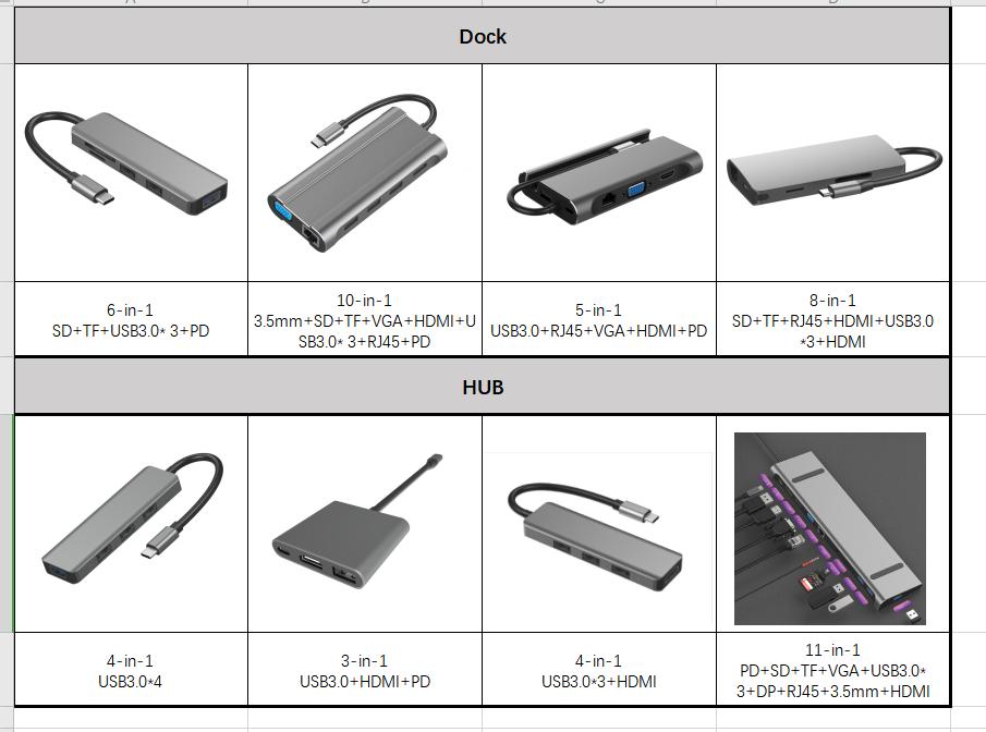 Mac book用の良質高速アルミニウム7ポートusbハブ3.0