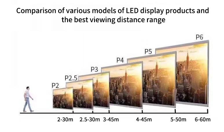 A Instalação Fixa interior LED display Wall Vídeo P2/P3 LEVOU painéis de exibição de publicidade Indoor LEVOU tela
