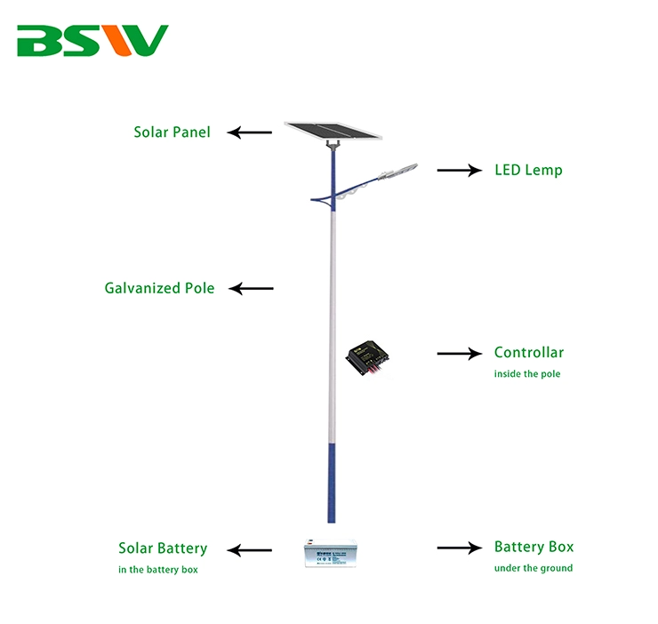 Outdoor China Factory 60W LED Solar Street Light with High quality solar panel and battery