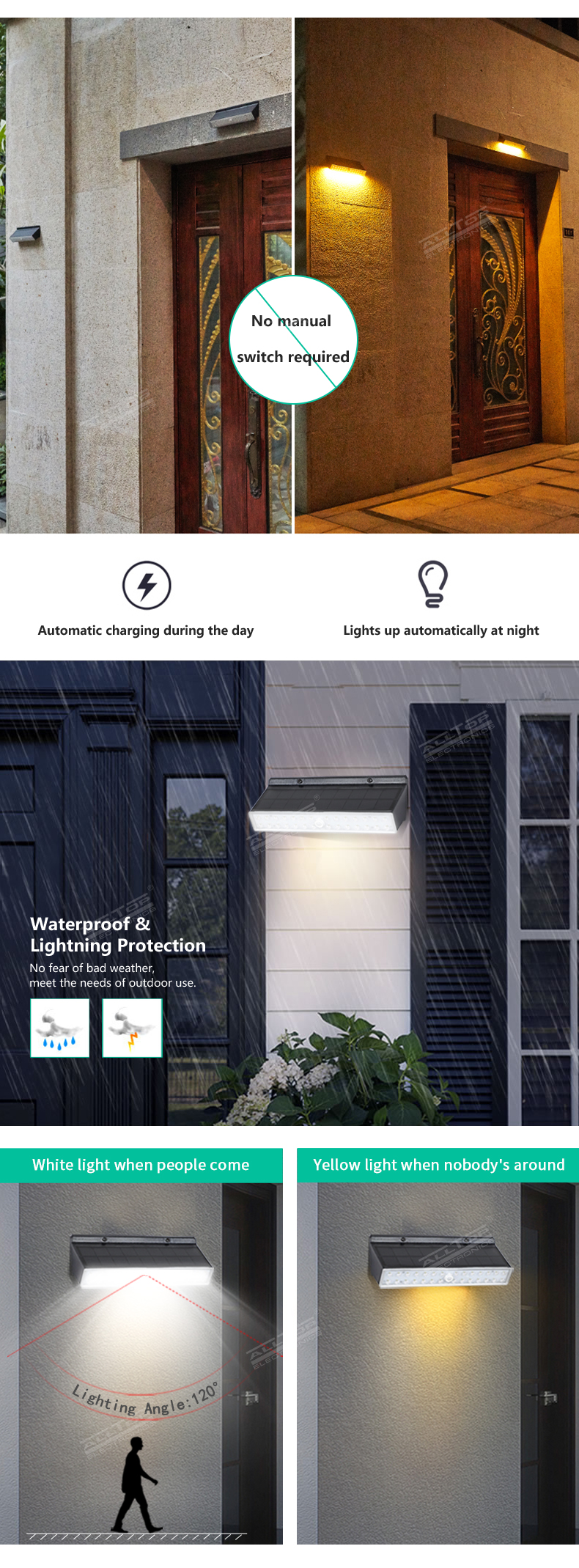ALLTOP Hot Selling Outdoor Street Garden Patio Pathway Security Wall Lamp Motion Sensor Led Solar Light