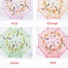 Umbrella Wedding Decoration Decoration China Online Sale Embroidered Sequin Lace Umbrella Antique Wedding Decoration Umbrella