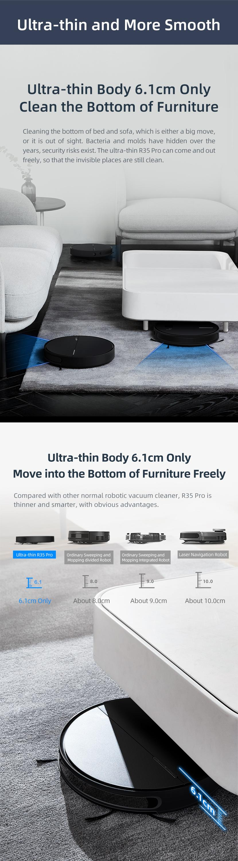 Puppyoo R35 Ultra-thin 6.1cm Only Intelligent Robot Vacuum Cleaner