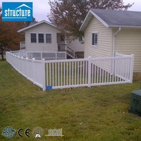 PVC Plastic Outdoor Dog Fence