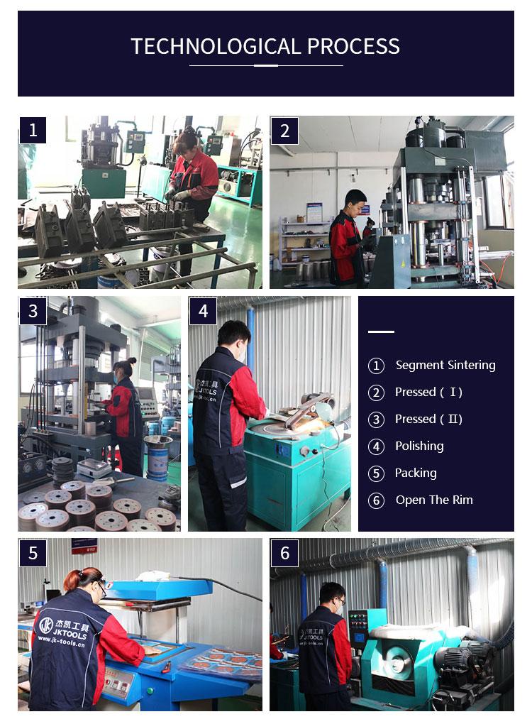 Алмазные пилы Shijiazhuang для резки камня
