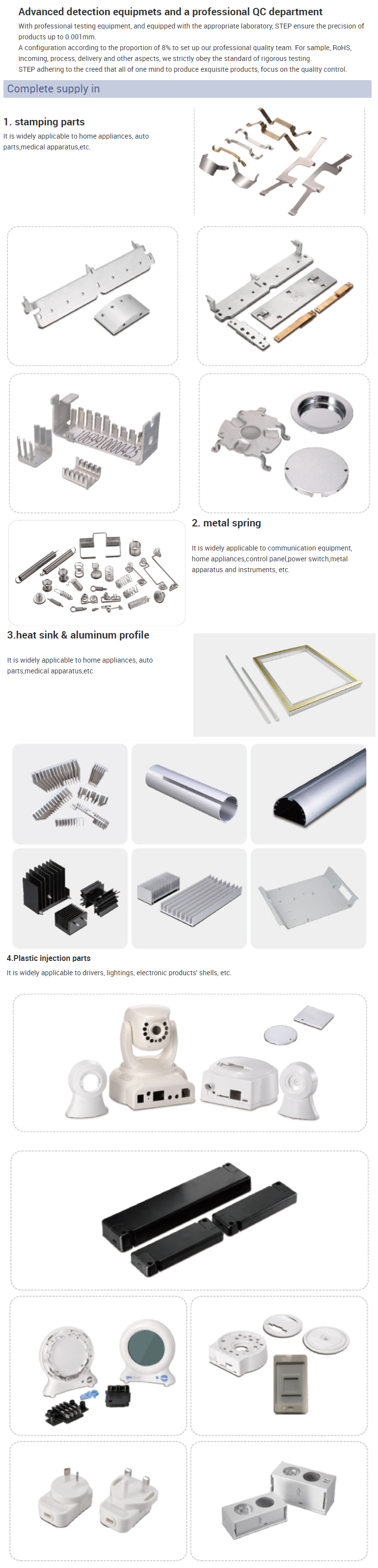 metal  cnc plastic  from China   fixture parts   cnc turning parts   cctv camera parts