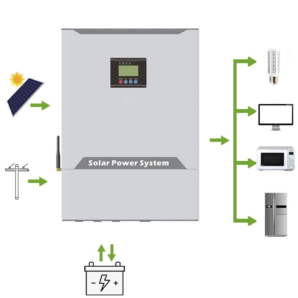 Renewalbe <strong>energy</strong> 220VAC 3kw solar system with 3000w panel inverter solar controller and batteries