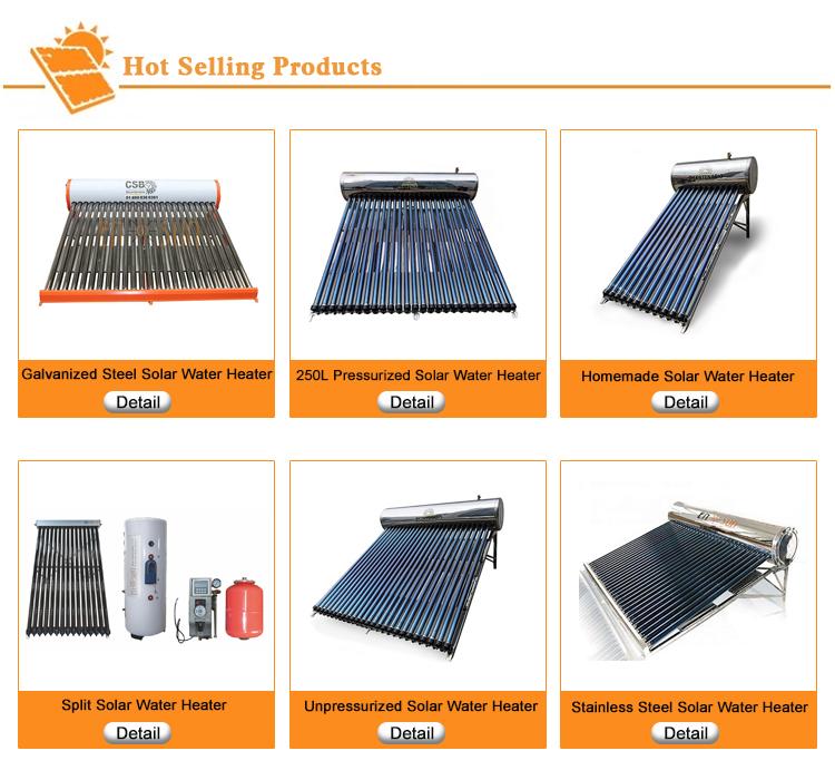 Manufacture Pressurized Evacuated Vacuum Tube Solar Collector View Vacuum Solar Collector Ensun Product Details From Haining Ensun Solar