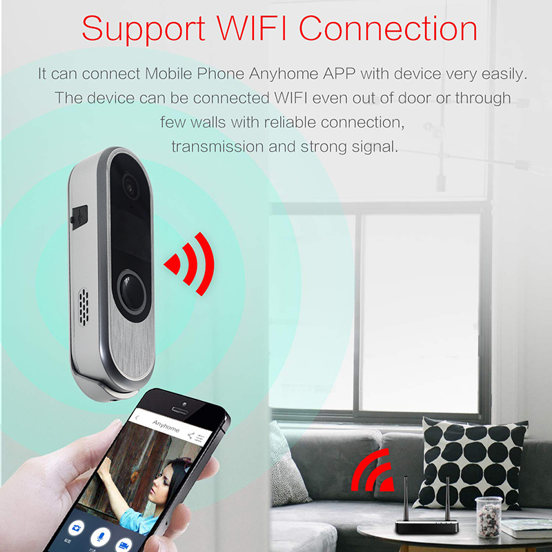 Wifi Wireless Smart Peephole Phone Video Doorbell 720P HD Camera Alarm with Battery for Home Office Security