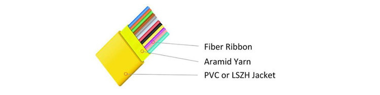 high quality ribbon manufacturing line for tandemlized coloring fibers 2-24 Fiber Ribbons Split Type Ribbons up to 36 Fibers