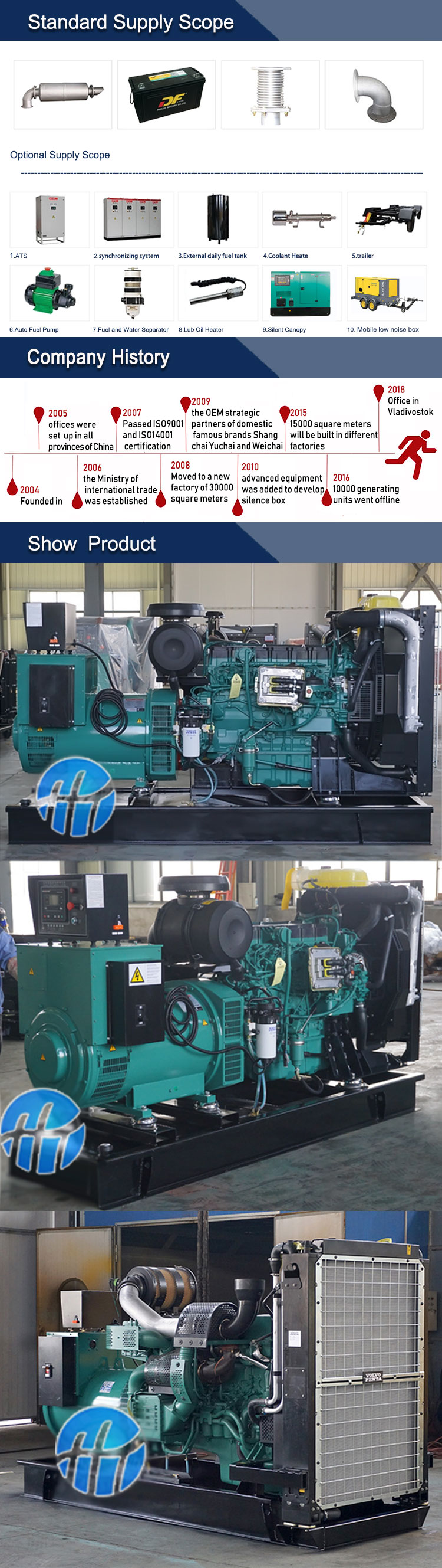 50HZ/60HZ generator with  TAD1641GE engine power generator 500kva 400kw