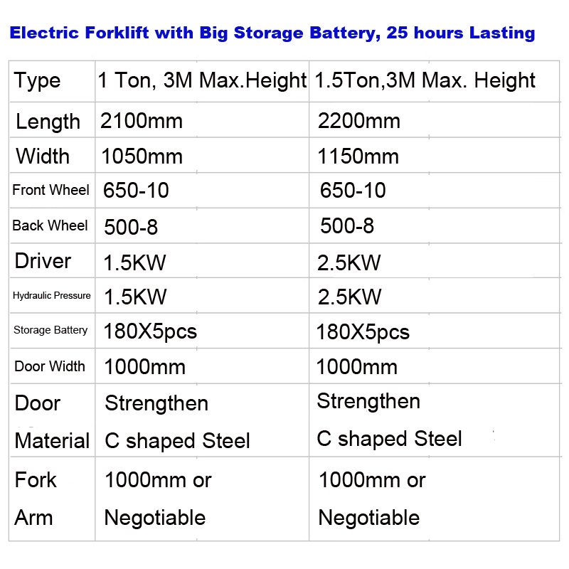 Full Electric 001 Specs.jpg