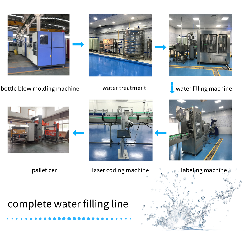 Automatic  water filling liquid bag machines