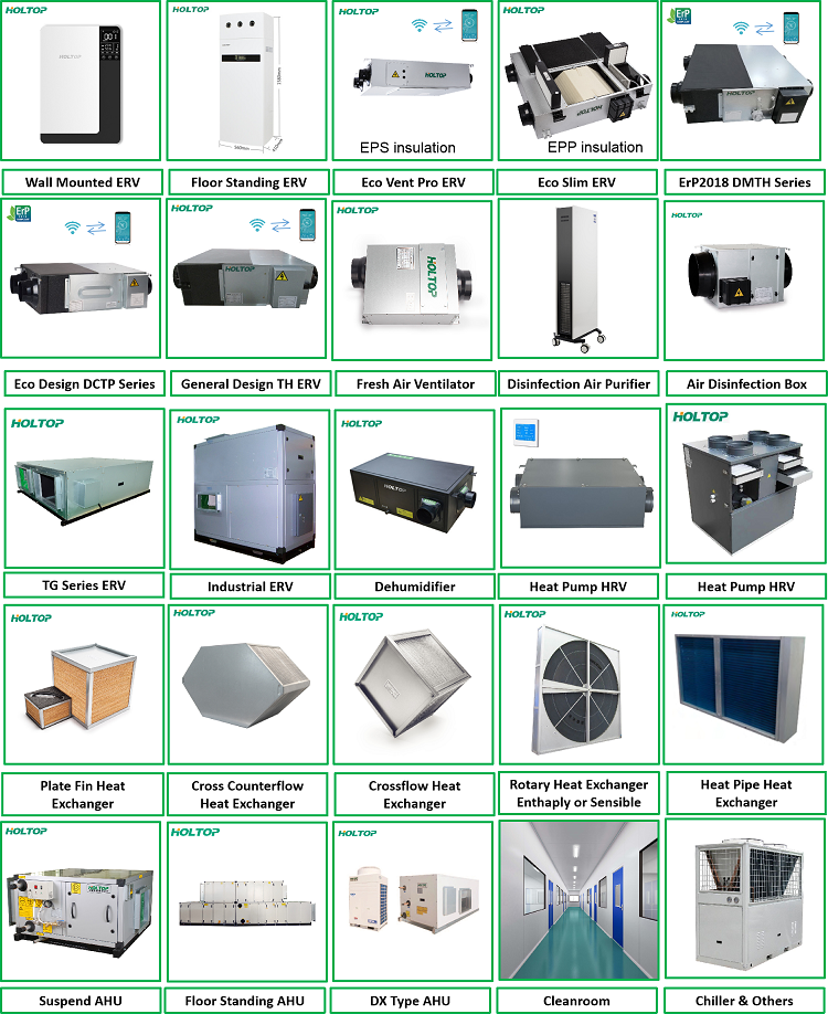 Ceiling energy saving air recovery ventilation system with high efficiency
