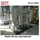 Psa Nitrogen System Nitrogen Generator Psa PSA Nitrogen Generation System With Purity 99.99% For Electronic Indstry