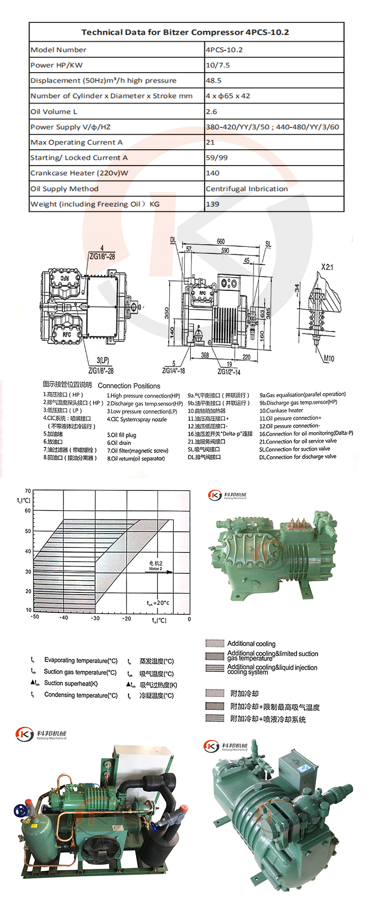 Zhejiang Semi Hermetic compressor For Cool Room of display refrigerator for Bitzer 4PCS-10.2