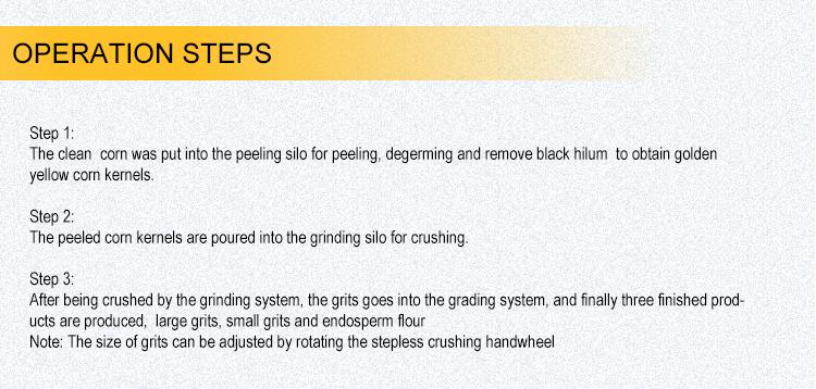 OPERATION-STEPS.jpg