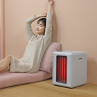 Portable Electric Space Heater Certified Ceramic Heater with Thermostat