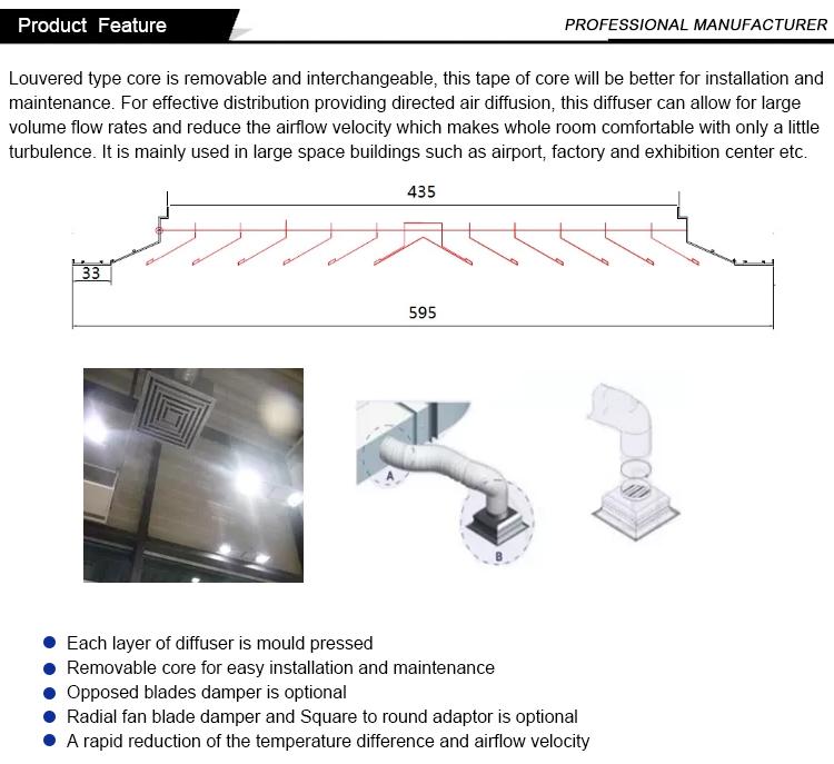 פופולרי אלומיניום vent סורג אוויר דיפוזיה עם OBD מנחת