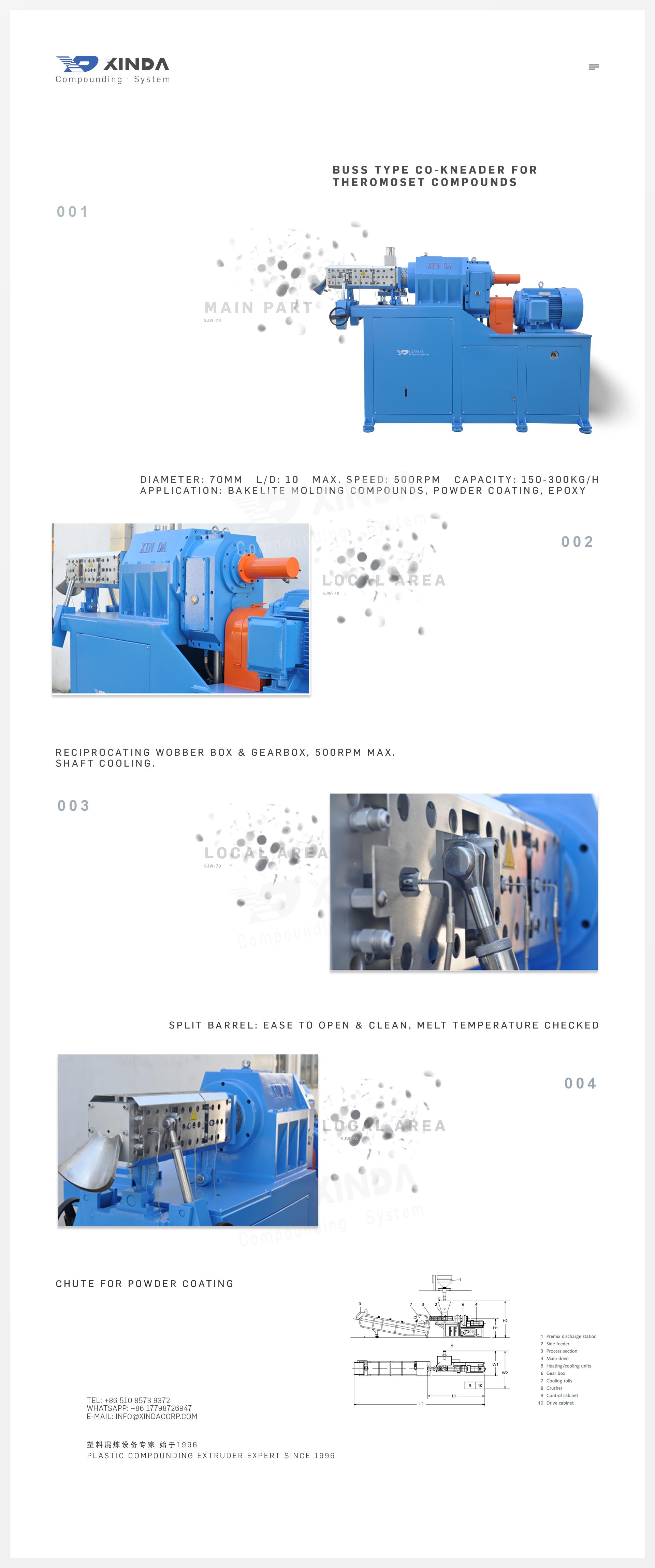 中国サプライヤープラスチック配合機器
