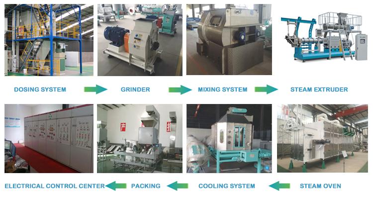 Wholesale China Automatic Bulk Dried Floating Fish Food Machine