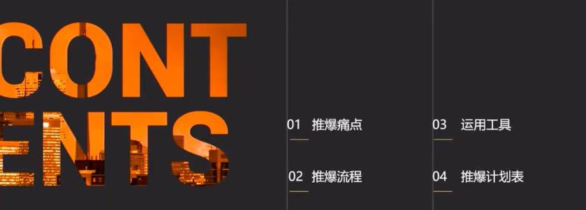 1688诚信通工业品牌绿通金冠商品15天推爆思路!