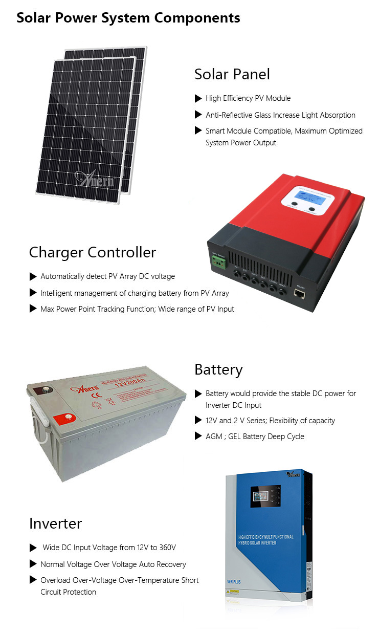Complete home off grid solar+energy+systems with Accessories panel/battery/controller/inverter