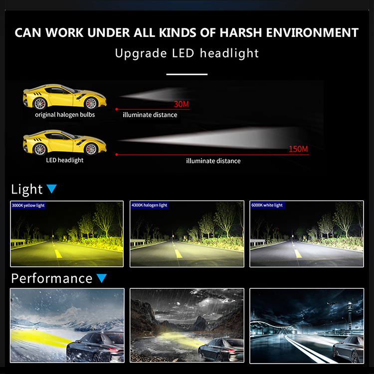 20000 Lumen Car 9007 H1 Depo Auto Lamps Land Cruiser B6 Lexus Rx330 Led Projector Headlights