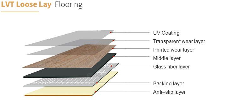 LVT Loose Lay Flooring