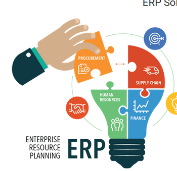 Erp Software Development Company Best Software Designing And Developing Company In India Uk Usa Canada Buy Software Development Company Software Designing And Developing Company Software Development Product On Alibaba Com