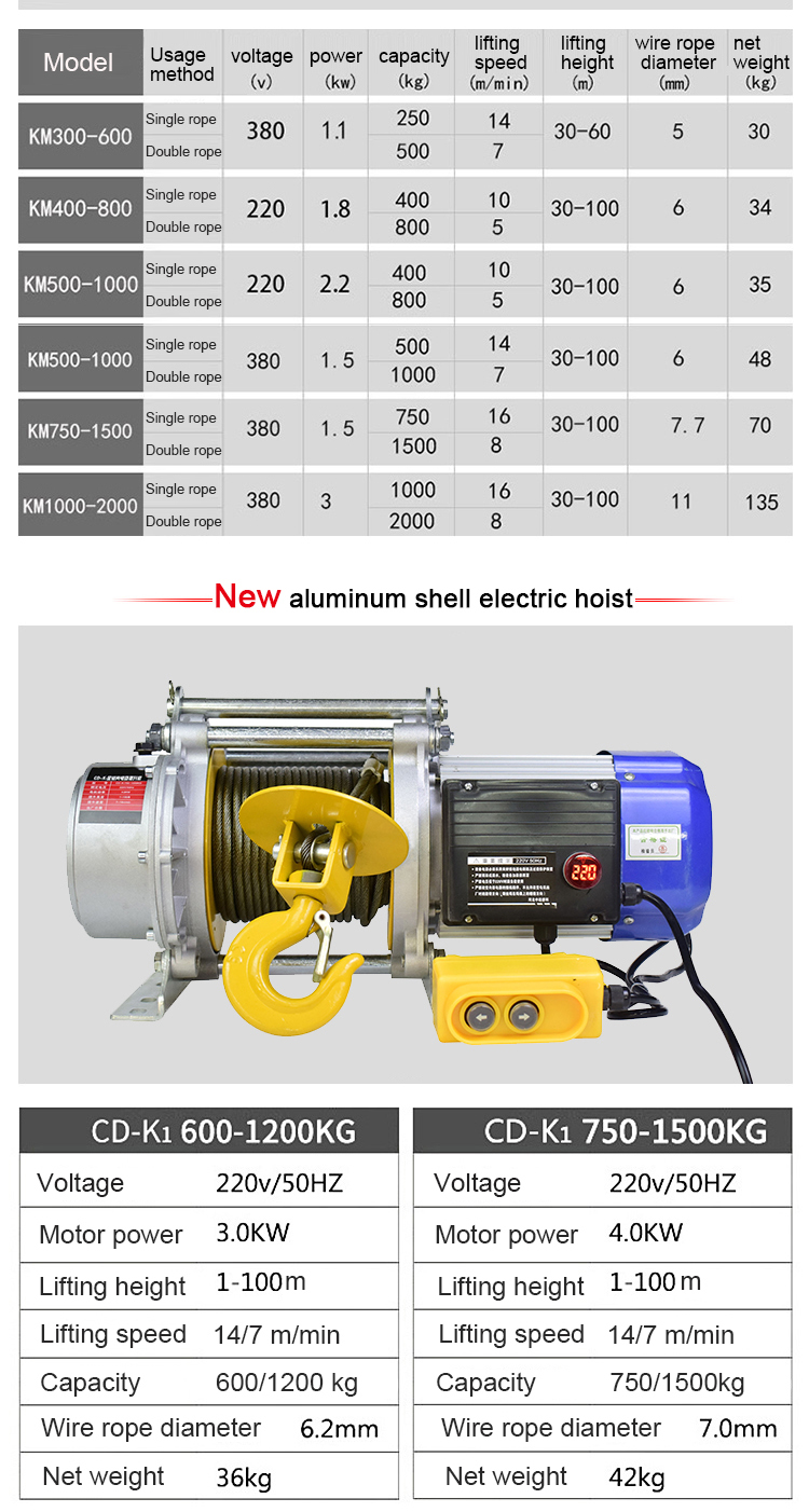 multifunctional electric wire rope hoist 16t with CE certificate