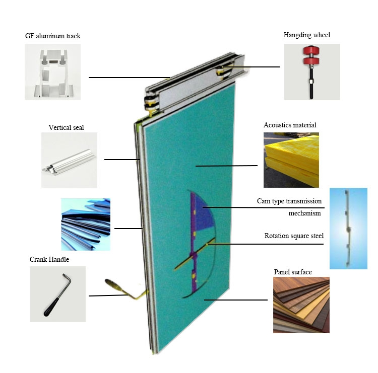 Hot Sale Toilet Cubicle Foot Toilet Wall Partition Accessories