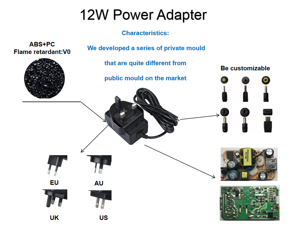 Power Supply Adapter Slimming Belts Adaptor_power High Quality 12v 1 Amp DC Plug in for CCTV Camera