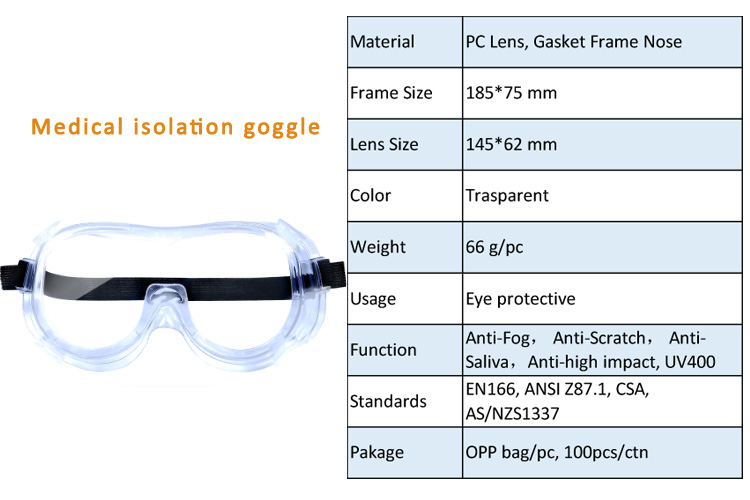 safety face masks and goggles medical protective eye glasses