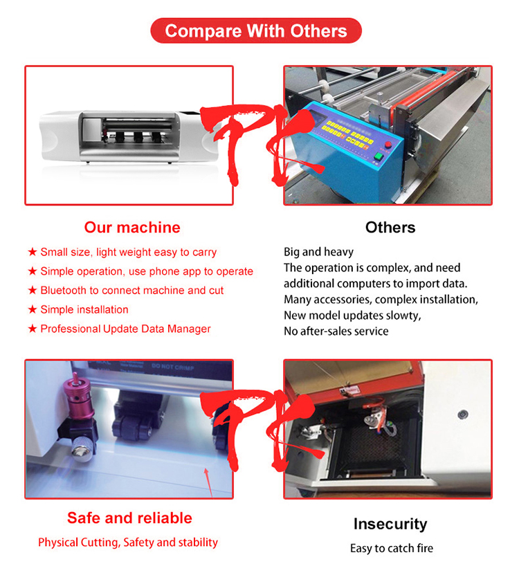 MRYES Custom נייד טלפון TPU מסך מגן רך סרט מכונת חיתוך עבור טלפון חכם
