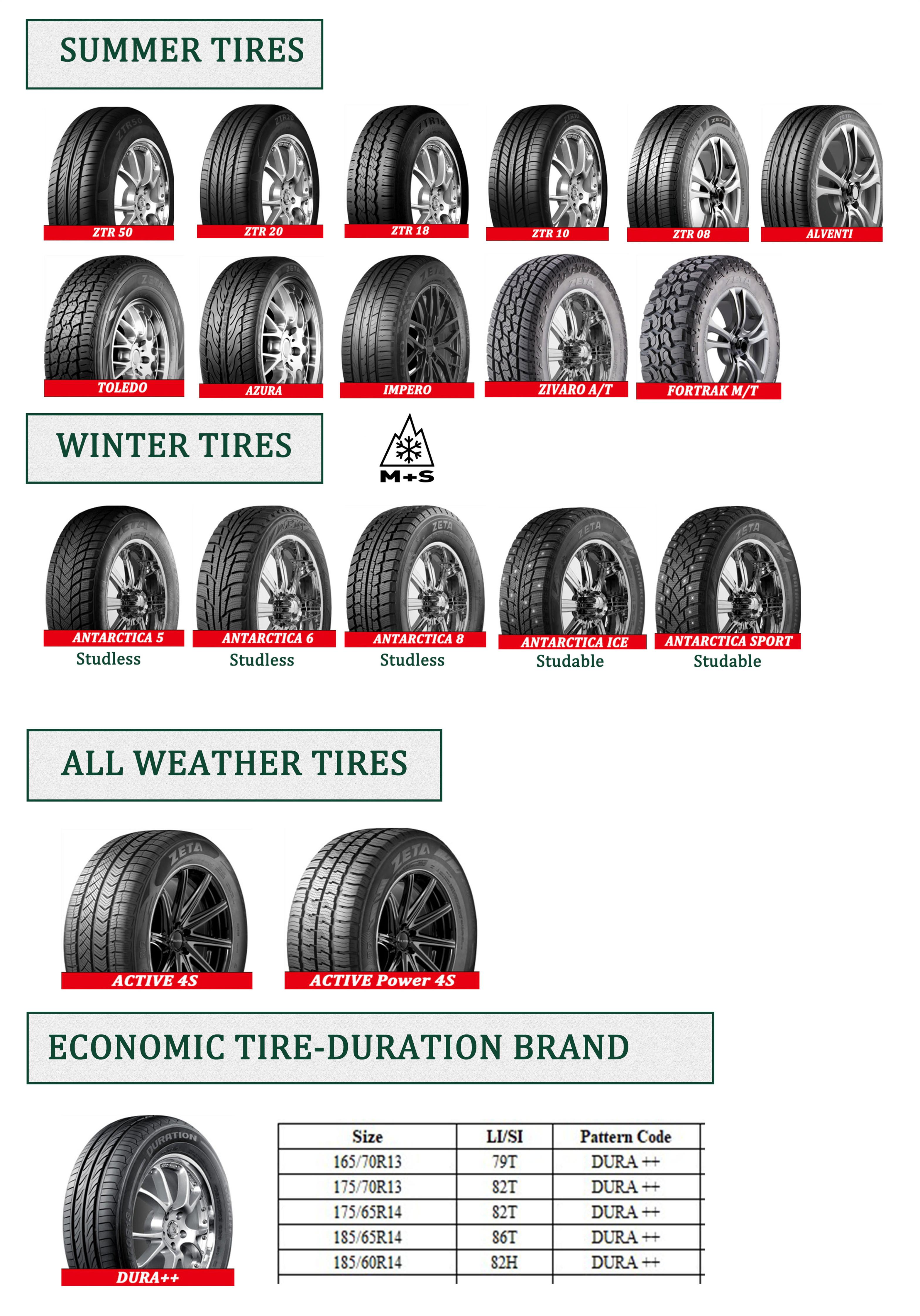 Xe mới lốp 165 65 r14 175 65 r14 với bán hàng tốt nhất new radial xe lốp kích thước