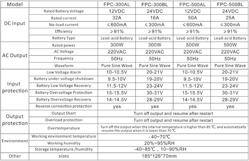 Suoer DC 24 volt TO AC 220V 500 watt good price  OEM inverter 500W pure sine wave inverter