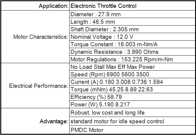 High Quality Automotive Micro DC Motor for Electronic Throttle Control OE NO. 993647060 /  73541900