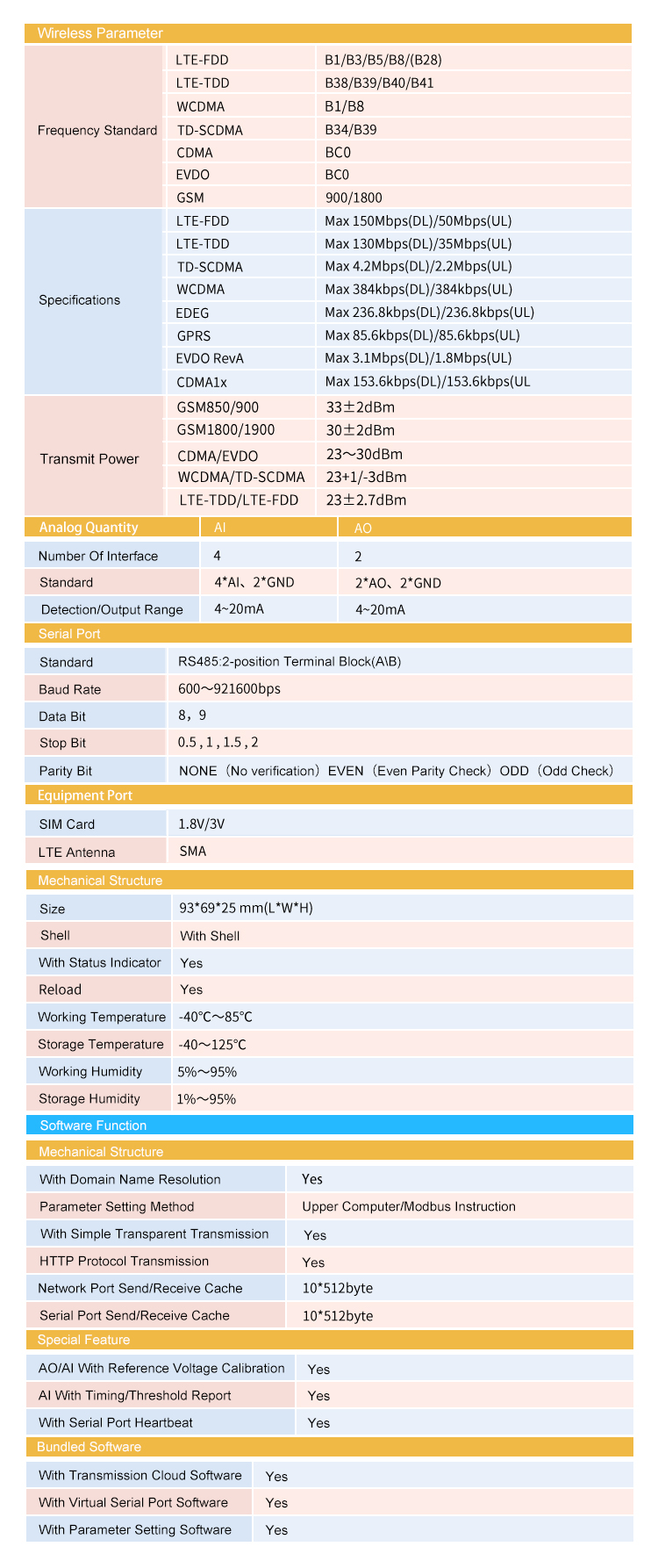 IOTRouter 6 Factory made strictly checked 4g rtu modbus module automatic calibration