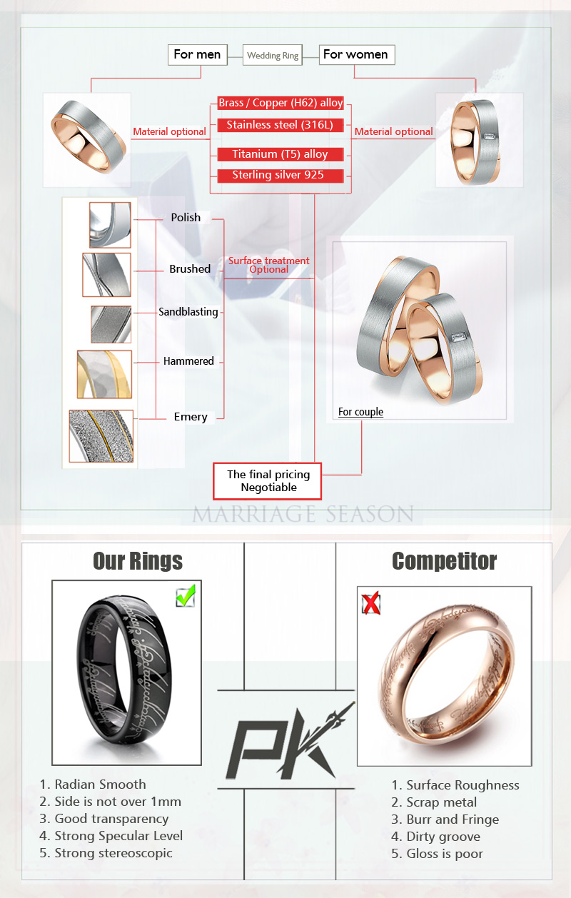 wholesale mens Titanium steel wedding band wood stainless steel mens twig with good quality