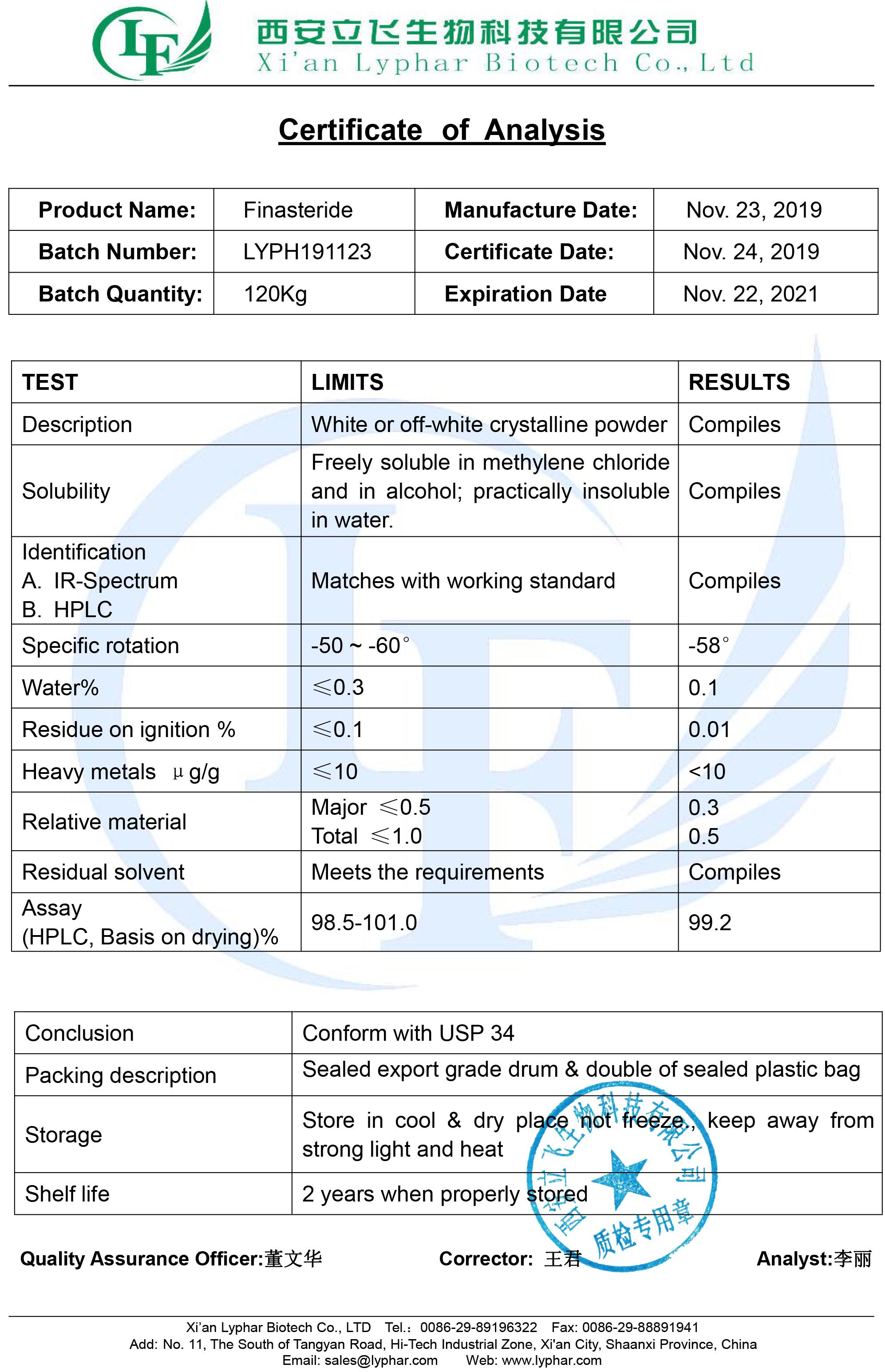 Lyphar Provide Best Quality Finasteride powder