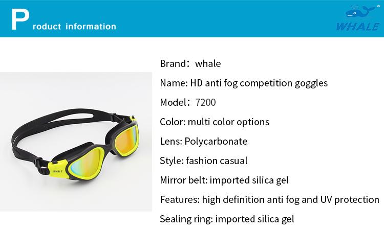 REVO lens swim glasses