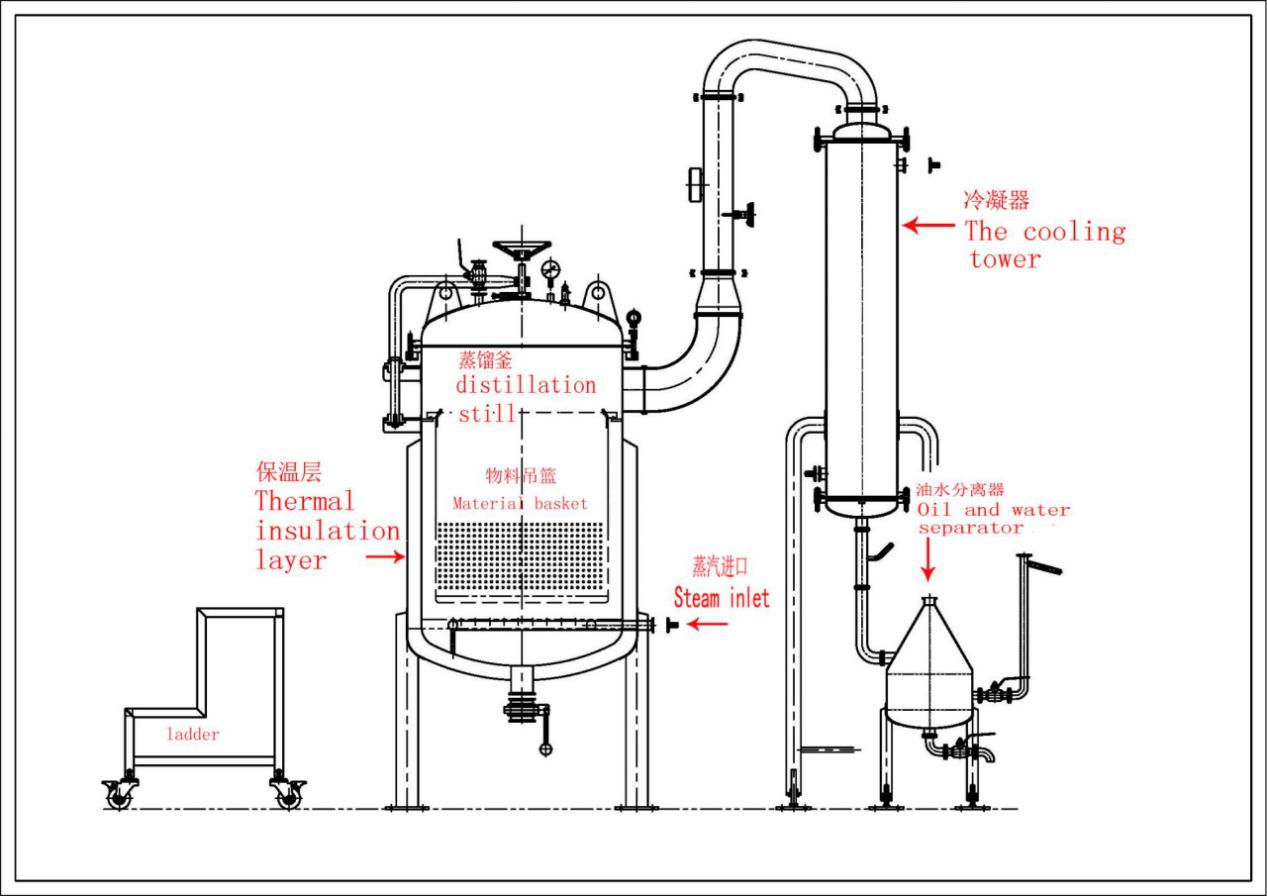 Automatic stainless steel commercial essential oil distillation equipment for plant essential oil distiller