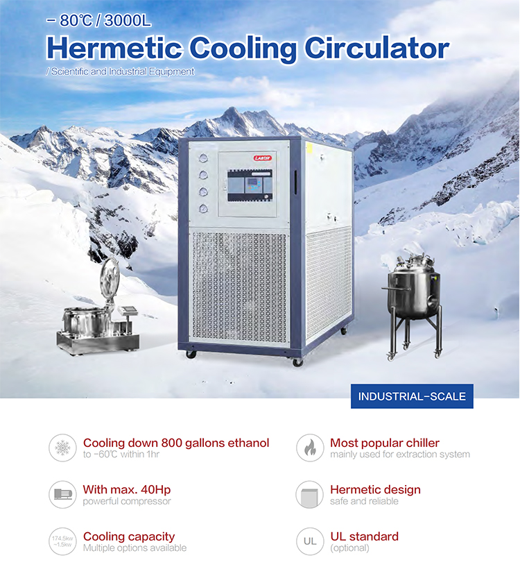 Lab1st Industrial -80oC Chiller DLH-series Cooling Circulator