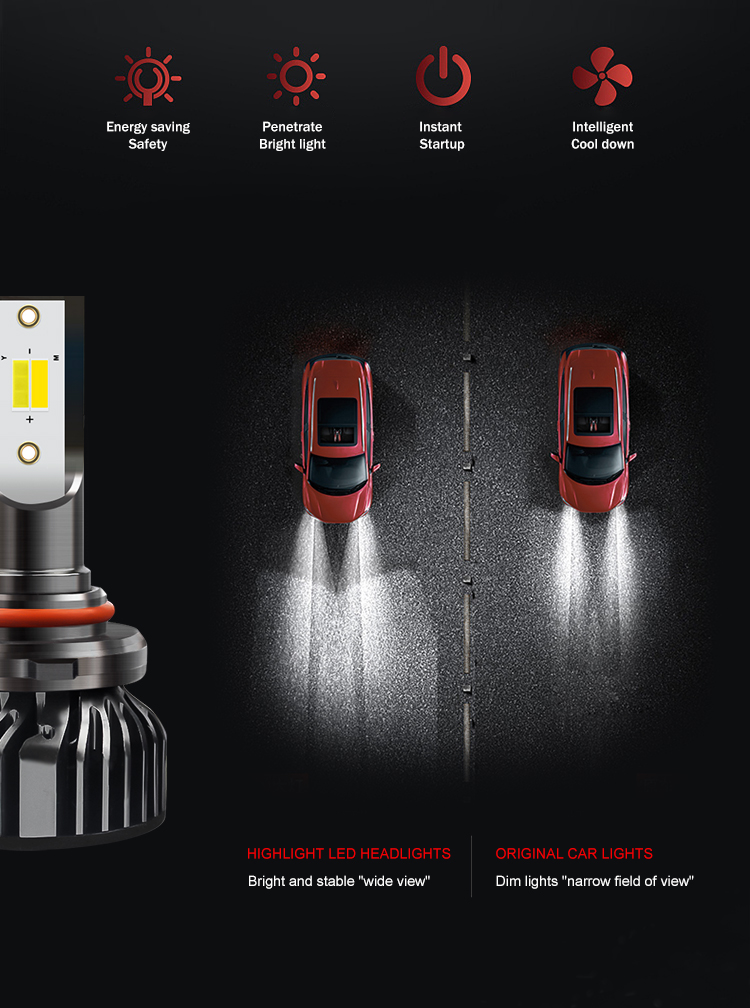 S2 H4 H7 H13 H11 9005 9006 COB LED Headlight 72W 8000LM All In One Car LED Headlights Bulb Head Lamp Fog Light H1 H4 H7 H11 LED