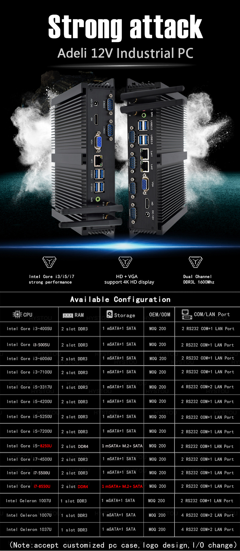 Rugged Aluminum ITX Case Fanless Industrial Mini PC Intel Core I5 7200U X86 Win 10 Linux Micro Computer Barebone PXE Wake-on-LAN