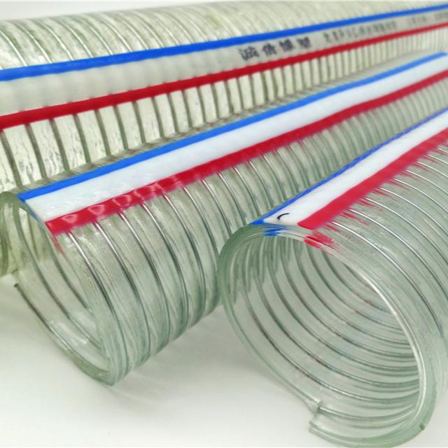 सस्ती कीमत के साथ कारख़ाना थोक पीवीसी इस्पात तार नली ट्यूब
